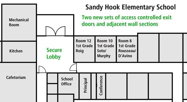 Sandy Hook Elementary School Lobby Concept